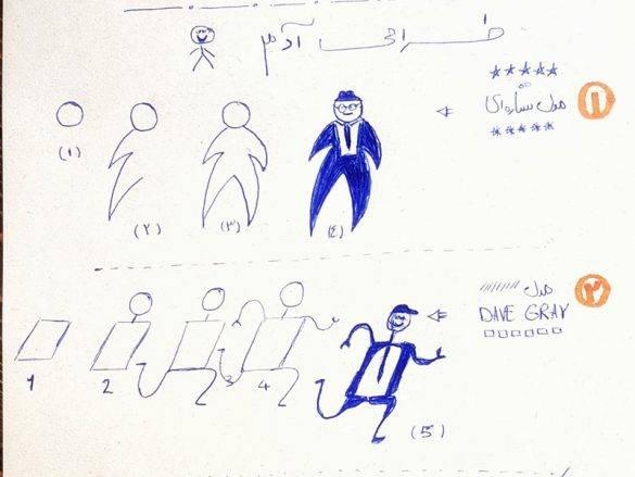روشهای طراحی آدم در اسکچ نوت