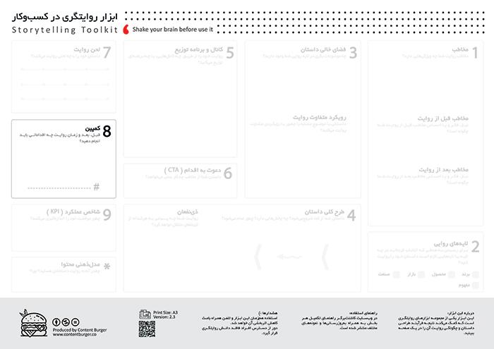 کمپین روایت برای کارهای قبل و بعد از روایت