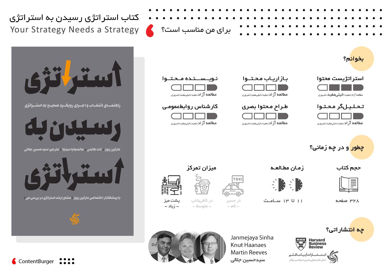 بررسی کتاب استراتژی رسیدن به استراتژی ترجمه کتاب your strategy needs a strategy